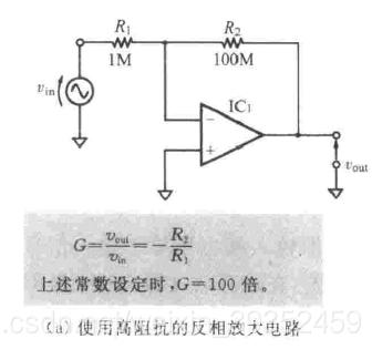 上图(a)中所示的反相放大电路,若输入电阻R1取值较大,为实现电路较大增益,则反馈电阻R2会变得非常大,实装或得到这种大阻值的电阻比较kun