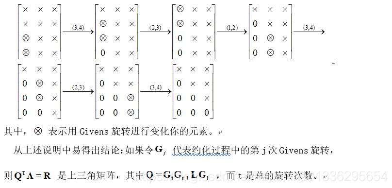 QR分解- hanshihao1336295654的...