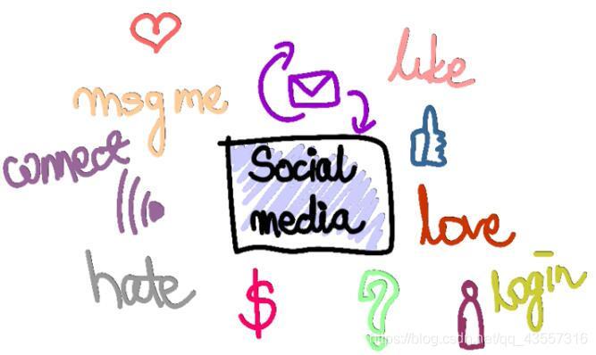 主流自媒体平台优势与运营方法