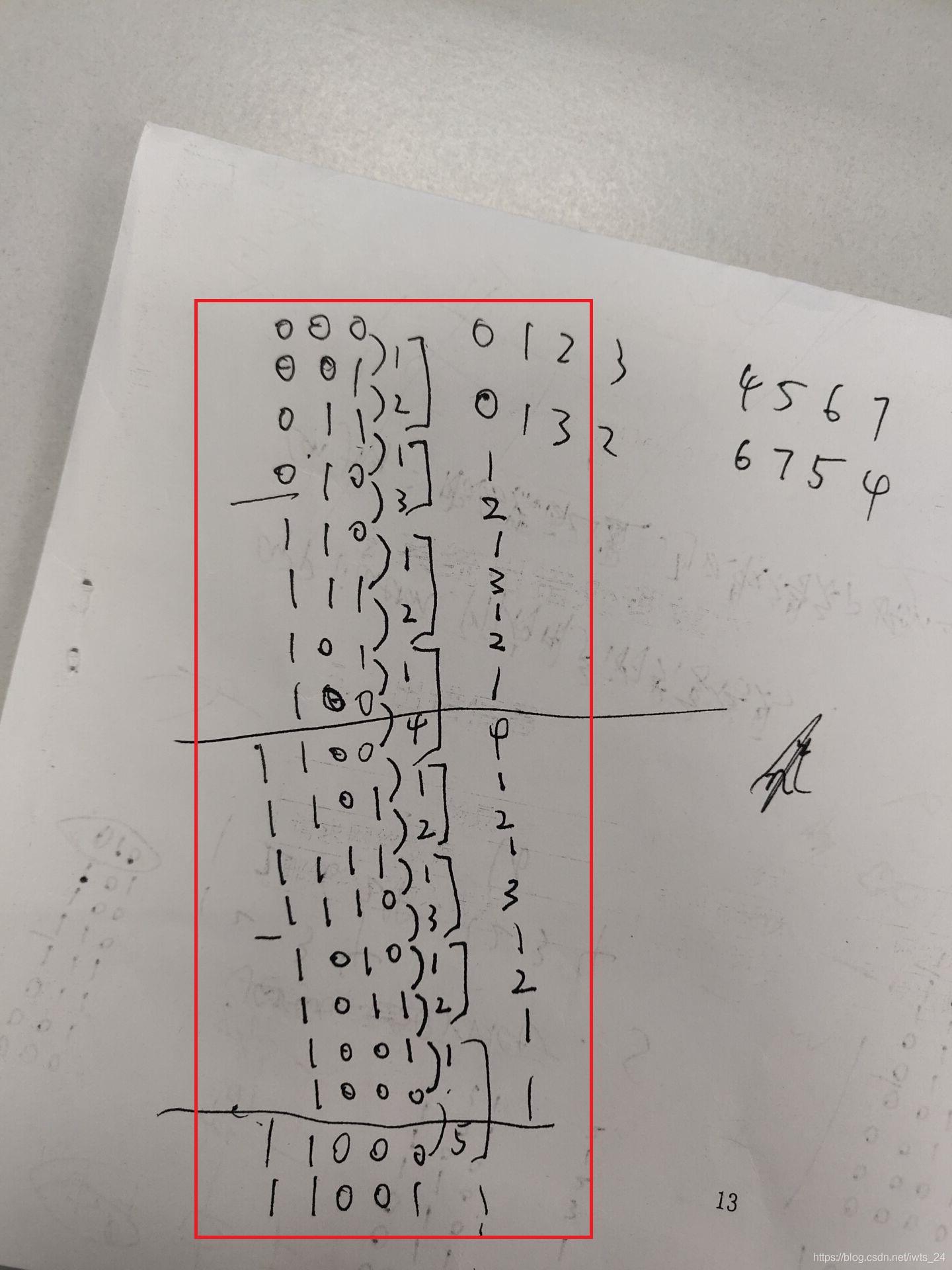 LeetCode 89 gray code 格雷編碼- IT閱讀