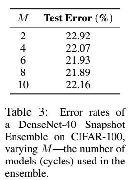 exp-densenet40-ciar