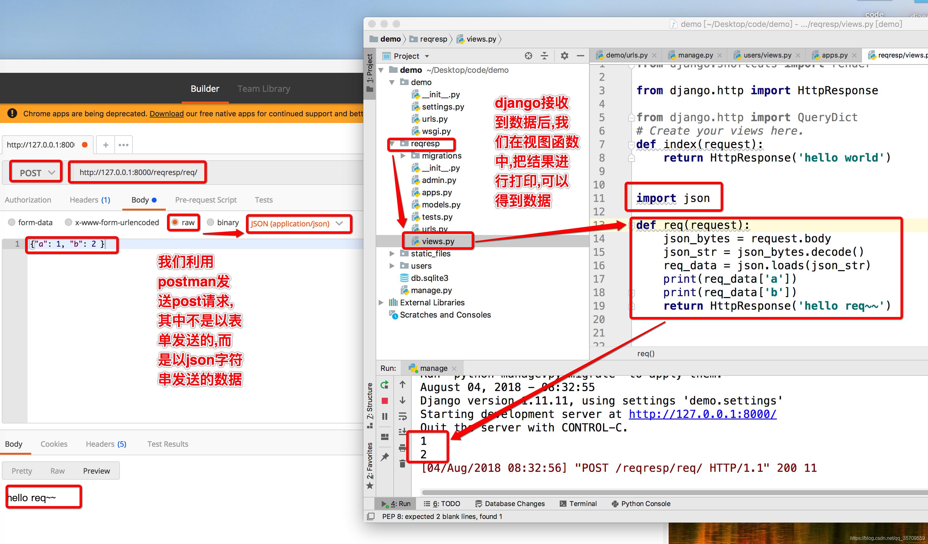 三十九、python学习之Django框架(二):请求、URL路径参数、查询
