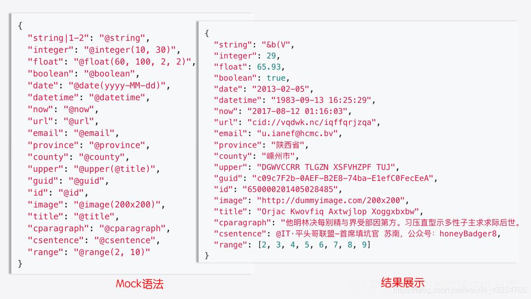 当后端API 没有编写完成时,前端无法进行调试,这就导致了前端会被后端阻塞的情况。而我所说的Mock Server 是相当于构建假深入浅出 - Mock语法回顾,公众号:honeyBadger8,梅斌的专栏