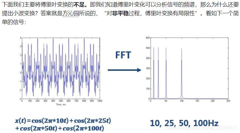 CSI資料處理中的小波變換- IT閱讀