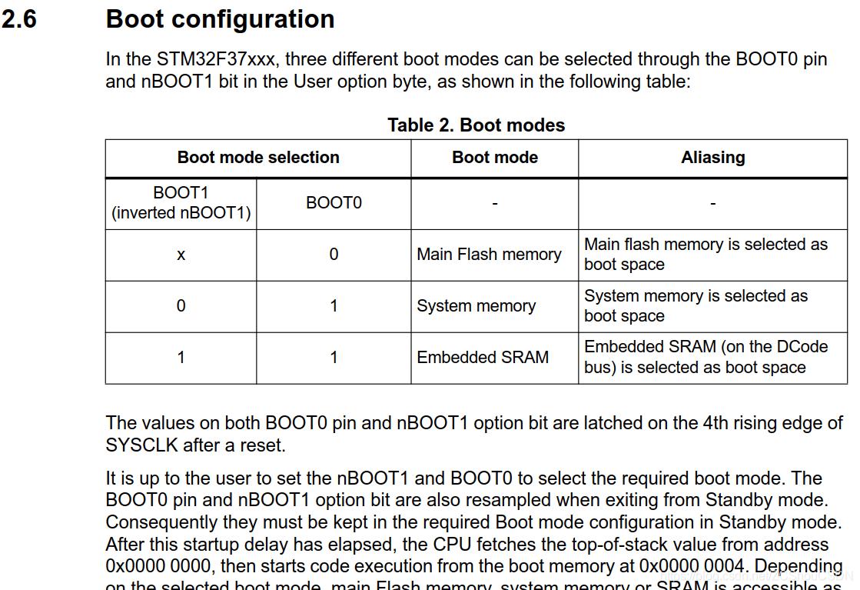 STM32 之八在线升级(IAP)超详细图解及需要注意的问题解决