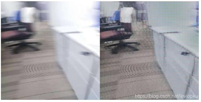 复现】deblurGAN: 用GAN使模糊图片变清晰(ECCV2018) - 木盏- CSDN博客