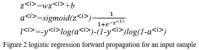 单个输入样本下的逻辑回归前向传播数学形式化表达