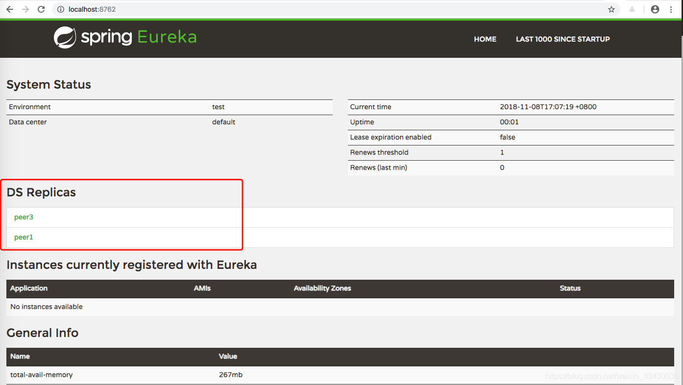 eureka集群