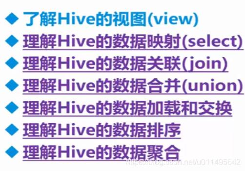 Hive进阶(二) - Oipapio- oipapio com
