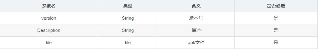 使用Retrofit+RxJava下載檔案並實現APP更新- IT閱讀