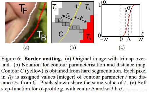 影象分割經典演算法--《圖割》(Graph Cut、Grab Cut-----python實現