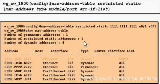 受限MAC表