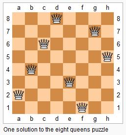 8皇后问题的一种解法