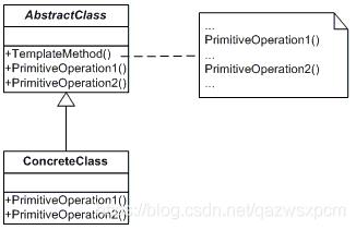 https://www.dofactory.com/images/diagrams/net/template.gif