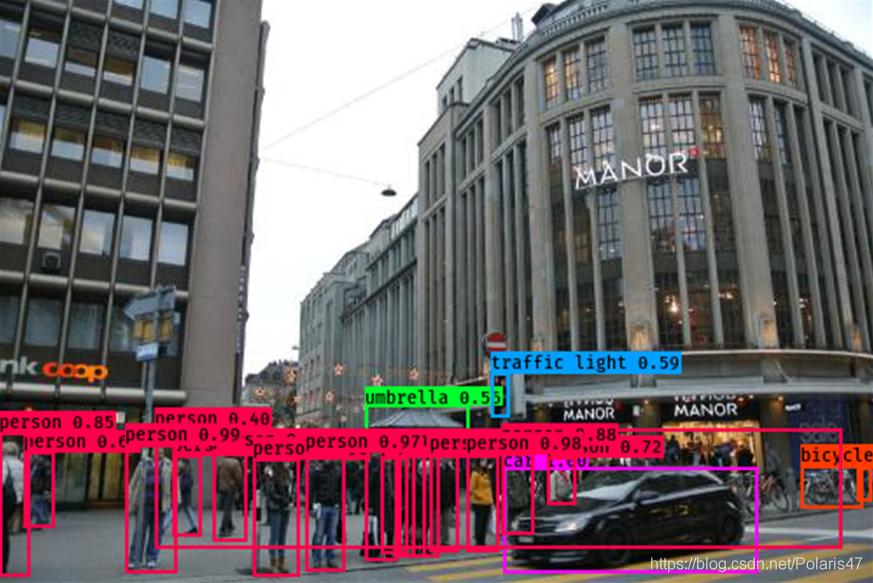 tensorflow + python + keras-yolov3目標檢測- IT閱讀