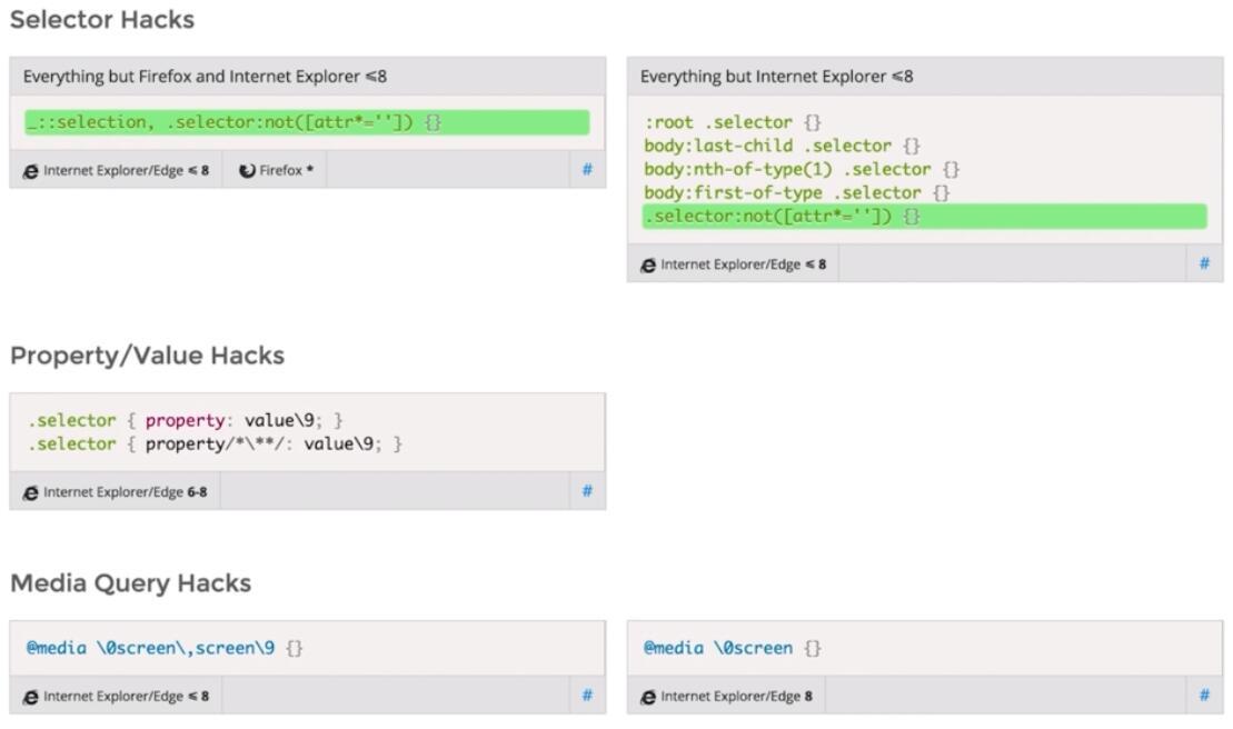 CSS非佈局樣式和重點內容- IT閱讀