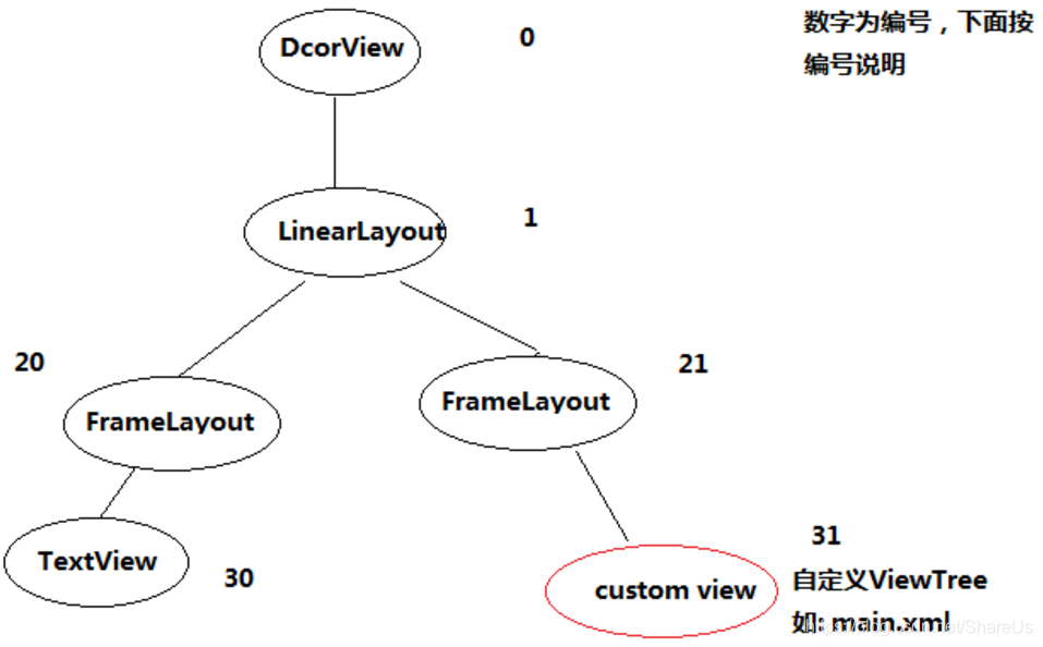https://img-blog.csdnimg.cn/20181117164446310.png?x-oss-process=image/watermark,type_ZmFuZ3poZW5naGVpdGk,shadow_10,text_aHR0cHM6Ly9ibG9nLmNzZG4ubmV0L1NoYXJlVXM=,size_16,color_FFFFFF,t_70