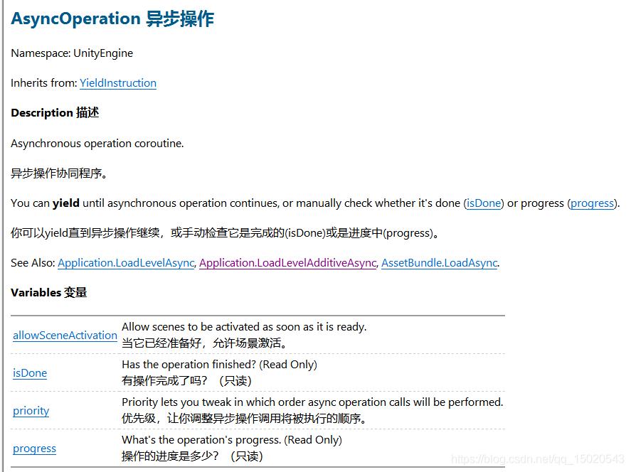 Unity基础篇:判定加载(切换)场景是否完成- 设计师养成记- CSDN博客