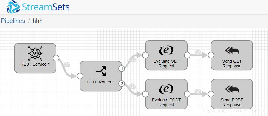 StreamSets使用指南,streamsets2.6.0.1--使用案例详细文档,streamsets组件汉化,大数据最火的平台------> streamsets,StreamSet之数据流从JDBC到Hbase,StreamSets_从传统关系型数据库Mysql到Hbase的实时数据采集(... Apache_Nifi_vs_StreamSets简单比较,streamsets数据采集平台介绍, docker-streamsets安装,StreamSet学习(一)Pipeline_Concepts_and_Design ,streamsets2.6.0.1搭建开发环境,利用streamSet搭建一个简单的数据管道,StreamSets_简介, StreamSets_下载安装教程 08-08 Streamsets相关资料汇总,StreamSets快速安装与介绍,StreamSets_安装JDBC驱动指北 11-09 streamsets2.6.0.1执行监控接口,Streamsets应用--Kafka2ES 08-21 streamsets编译时的那些坑,StreamSets从MySQL增量更新到Hive 10-10 Spark安装部署,Redis安装部署 12-16 StreamSets-安装和运行Demo 05-24 StreamSets-用户认证,Streamsets的所见的问题,streamsets Data Collecotor启动流程分析StreamSets使用指南,streamsets2.6.0.1--使用案例详细文档,streamsets组件汉化,大数据最火的平台------> streamsets,StreamSet之数据流从JDBC到Hbase,StreamSets_从传统关系型数据库Mysql到Hbase的实时数据采集(... Apache_Nifi_vs_StreamSets简单比较,streamsets数据采集平台介绍, docker-streamsets安装,StreamSet学习(一)Pipeline_Concepts_and_Design ,streamsets2.6.0.1搭建开发环境,利用streamSet搭建一个简单的数据管道,StreamSets_简介, StreamSets_下载安装教程 08-08 Streamsets相关资料汇总,StreamSets快速安装与介绍,StreamSets_安装JDBC驱动指北 11-09 streamsets2.6.0.1执行监控接口,Streamsets应用--Kafka2ES 08-21 streamsets编译时的那些坑,StreamSets从MySQL增量更新到Hive 10-10 Spark安装部署,Redis安装部署 12-16 StreamSets-安装和运行Demo 05-24 StreamSets-用户认证,Streamsets的所见的问题,streamsets Data Collecotor启动流程分析