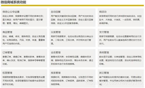 微商城系统平台开发