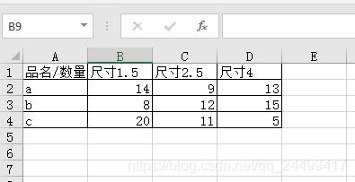 python 轉Excel二維表為一維表- IT閱讀