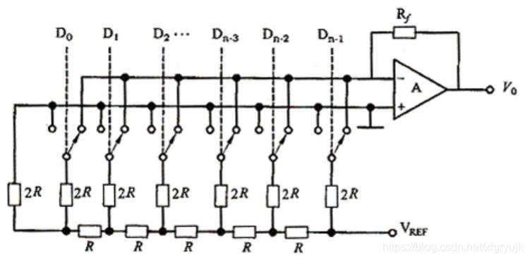 R-2R倒T形电阻网络
