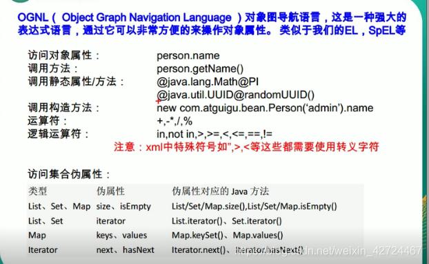 mybatis中***Mapper xml映射文件的配置细节- Oipapio- oipapio com