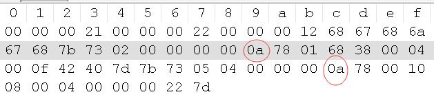 如上图,途中红圈的0a为问题所在