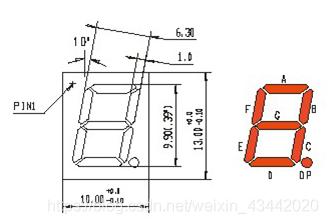 图1-2-3 数码管外形图