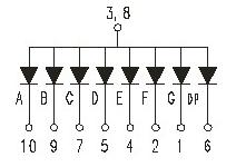 图1-2-4 数码管电路结构示意图