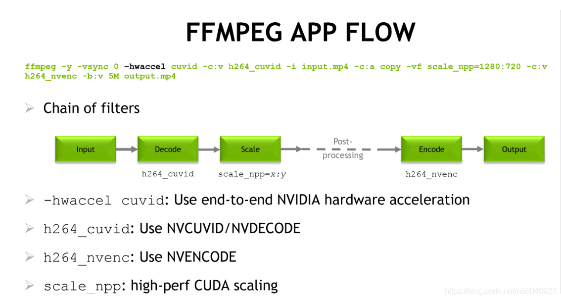ffmpeg命令行使用nvidia CUDA scaling高速转分辨率转码(libnpp