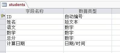 Excel中VBA编程学习笔记(十四)--Access数据库录入操作- 数据之道- CSDN博客