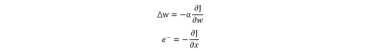 梯度下降算法原理