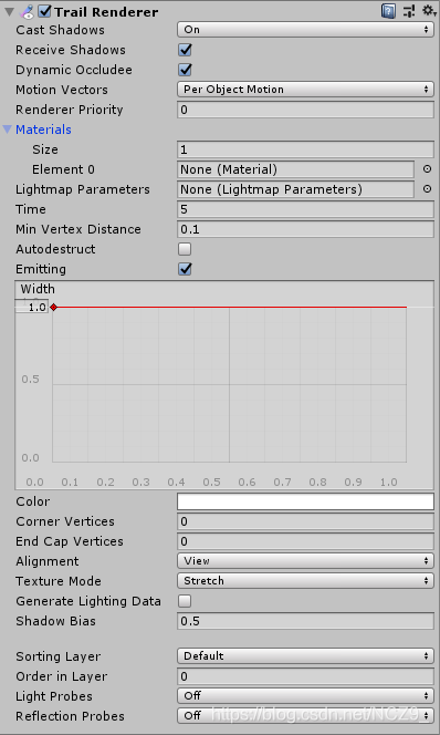 Unity 特效:Trail Renderer(拖尾) - NCZ9_ - CSDN博客