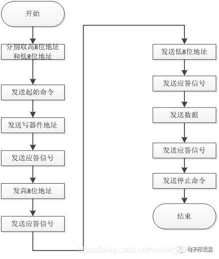 单片机lcd原理_多功能电子密码锁系统设计-资料提取码1017_理论结合实践,开启 ...