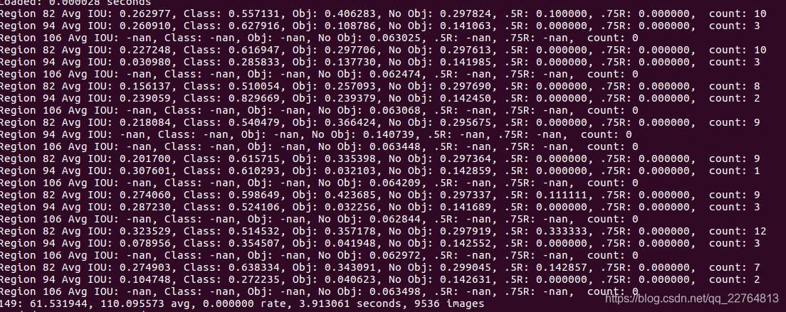 使用darknet训练yoloV3 - 猫猫与橙子的博客- CSDN博客