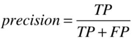 精准率公式