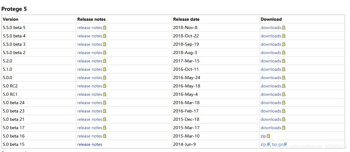 点击指点版本后的downloads,会跳转到Github对应页面