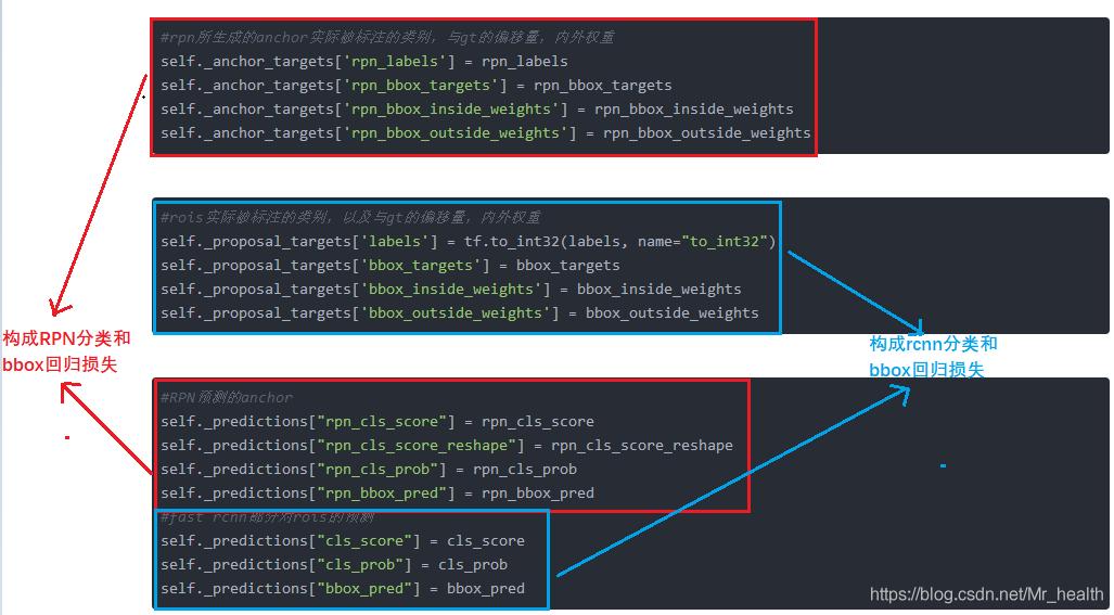 tensorflow+faster rcnn代码理解(三):损失函数构建