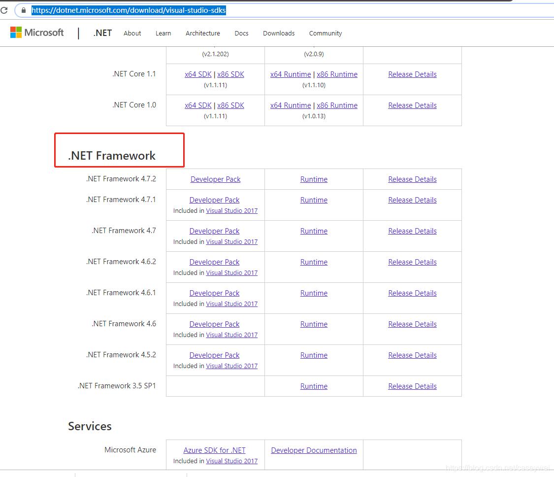 microsoft .net framework 4..6.1