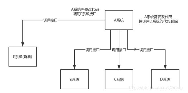 https://img-blog.csdnimg.cn/20181213162035331.png?x-oss-process=image/watermark,type_ZmFuZ3poZW5naGVpdGk,shadow_10,text_aHR0cHM6Ly9ibG9nLmNzZG4ubmV0L0RvbWVf,size_16,color_FFFFFF,t_70