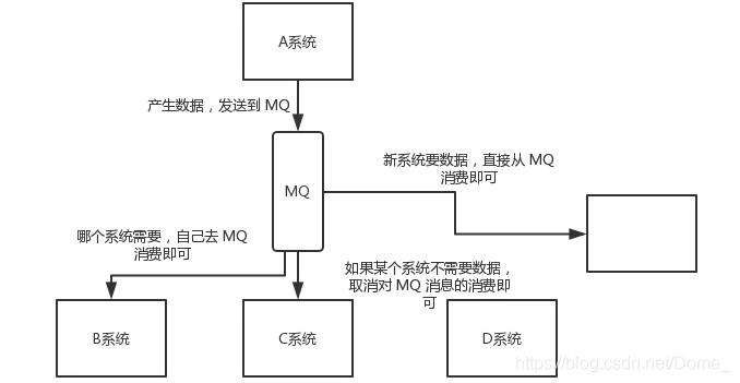 https://img-blog.csdnimg.cn/20181213162050469.png?x-oss-process=image/watermark,type_ZmFuZ3poZW5naGVpdGk,shadow_10,text_aHR0cHM6Ly9ibG9nLmNzZG4ubmV0L0RvbWVf,size_16,color_FFFFFF,t_70