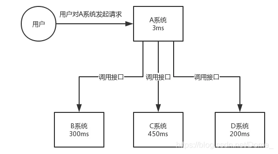https://img-blog.csdnimg.cn/20181213162103556.png?x-oss-process=image/watermark,type_ZmFuZ3poZW5naGVpdGk,shadow_10,text_aHR0cHM6Ly9ibG9nLmNzZG4ubmV0L0RvbWVf,size_16,color_FFFFFF,t_70