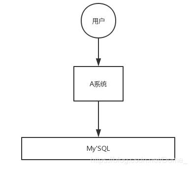 https://img-blog.csdnimg.cn/20181213162122999.png?x-oss-process=image/watermark,type_ZmFuZ3poZW5naGVpdGk,shadow_10,text_aHR0cHM6Ly9ibG9nLmNzZG4ubmV0L0RvbWVf,size_16,color_FFFFFF,t_70