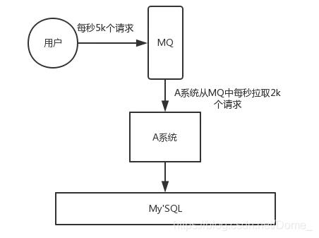 https://img-blog.csdnimg.cn/20181213162132967.png?x-oss-process=image/watermark,type_ZmFuZ3poZW5naGVpdGk,shadow_10,text_aHR0cHM6Ly9ibG9nLmNzZG4ubmV0L0RvbWVf,size_16,color_FFFFFF,t_70