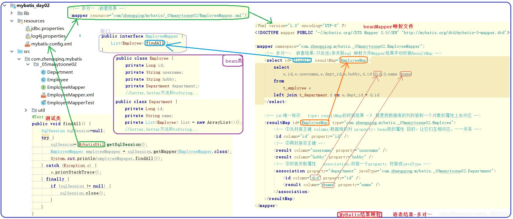 MyBatis结果映射(resultMap) - 郑清的IT学习之路- CSDN博客