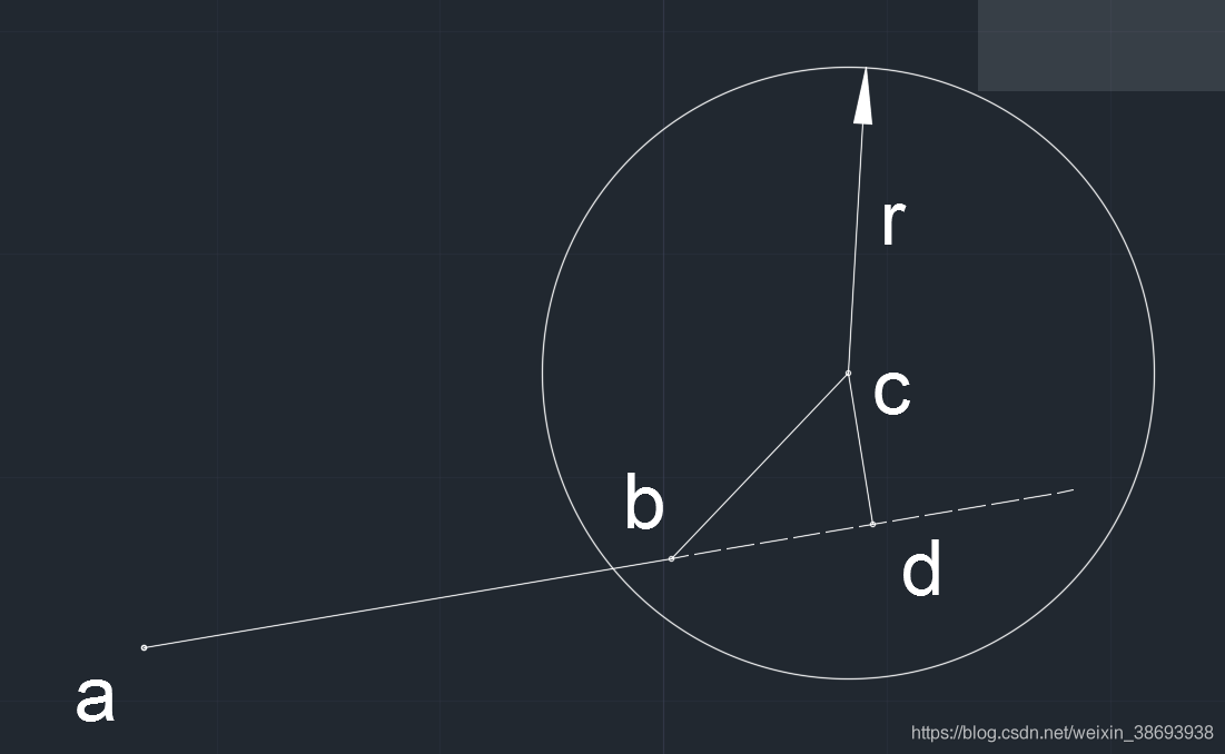 飞控简析-从入门到跑路第二章PX4的位置控制(2) - weixin_38693938的博客