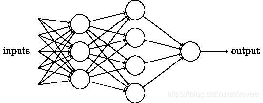 complicate perceptron