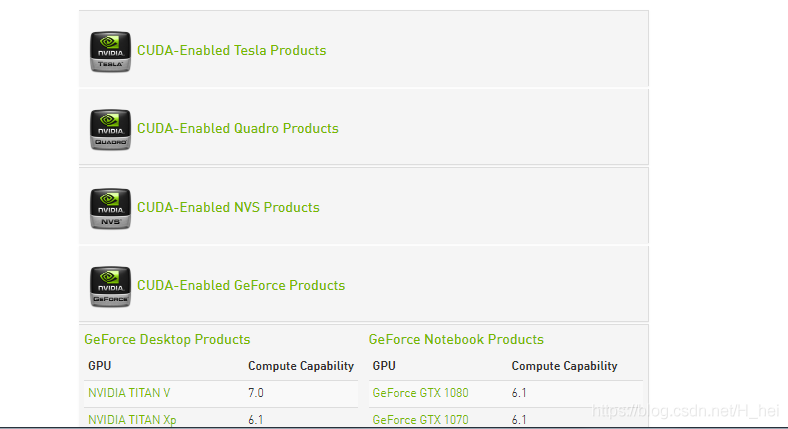 Conda install cudnn 7 1 2   Install CUDA 9 2 and cuDNN 7 1