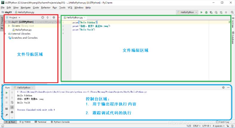 PyCharm的界面结构